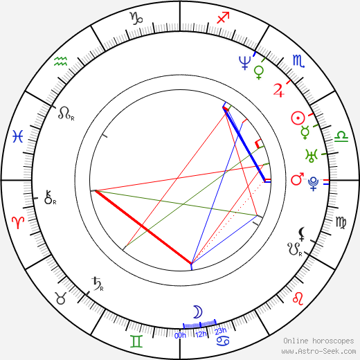 Anne Delvaux astro natal birth chart, Anne Delvaux horoscope, astrology