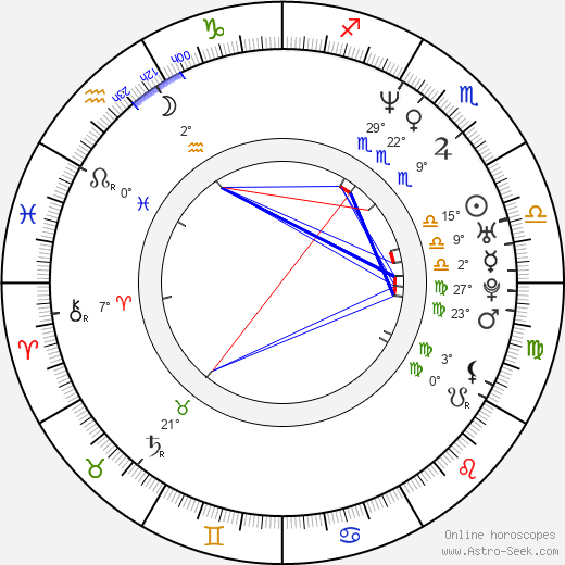 Annika Sörenstam birth chart, biography, wikipedia 2019, 2020