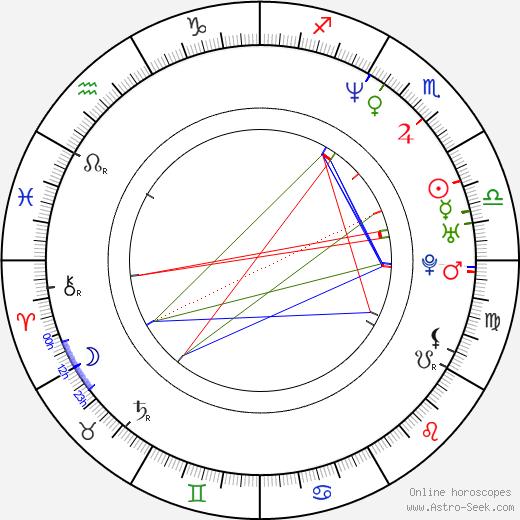 Chris Cunningham tema natale, oroscopo, Chris Cunningham oroscopi gratuiti, astrologia