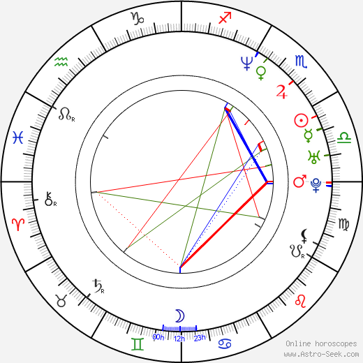 Chris Kattan astro natal birth chart, Chris Kattan horoscope, astrology