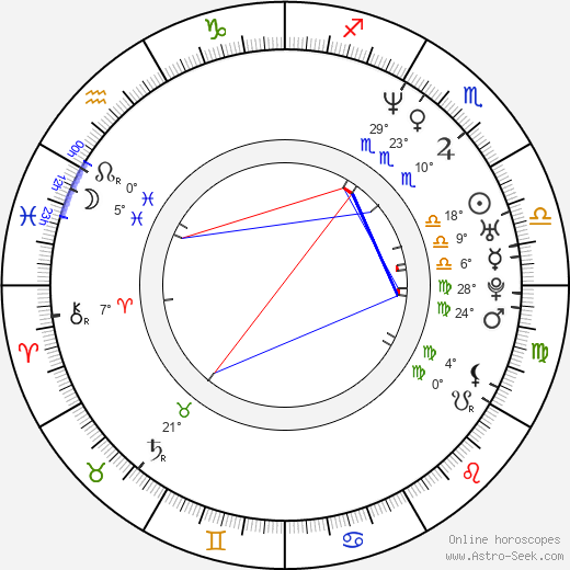 Constance Zimmer birth chart, biography, wikipedia 2018, 2019