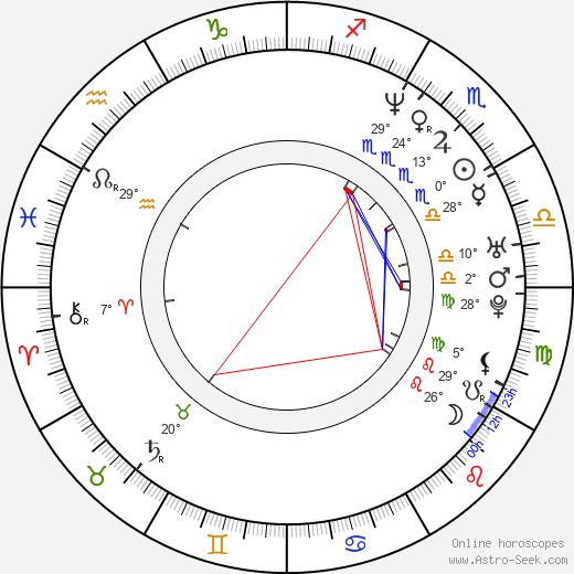 Corey Klemow birth chart, biography, wikipedia 2020, 2021