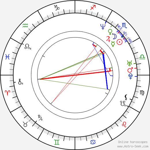 Daniel Bacon birth chart, Daniel Bacon astro natal horoscope, astrology