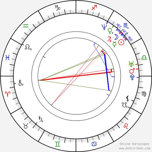 David Padrusch tema natale, oroscopo, David Padrusch oroscopi gratuiti, astrologia