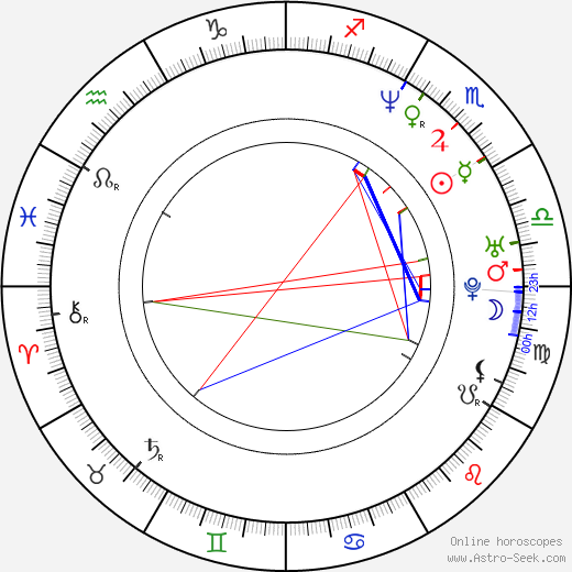 Dian Bachar astro natal birth chart, Dian Bachar horoscope, astrology
