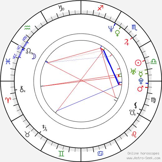 Edo Brunner astro natal birth chart, Edo Brunner horoscope, astrology