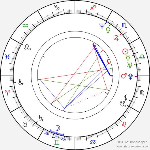 Eui-Sun Chung tema natale, oroscopo, Eui-Sun Chung oroscopi gratuiti, astrologia