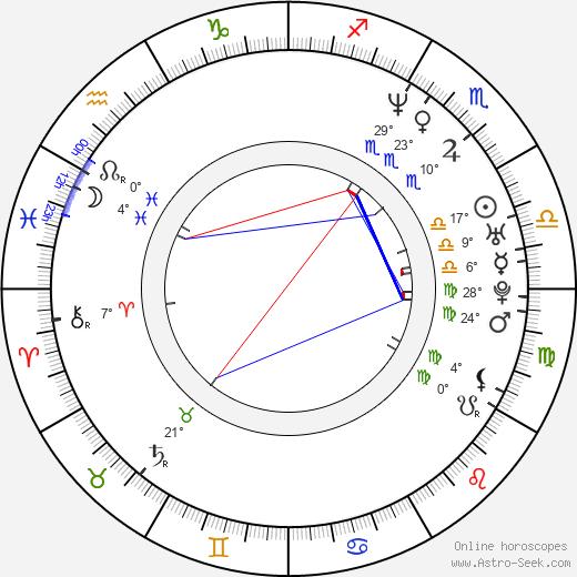 Fabiana Medina birth chart, biography, wikipedia 2020, 2021
