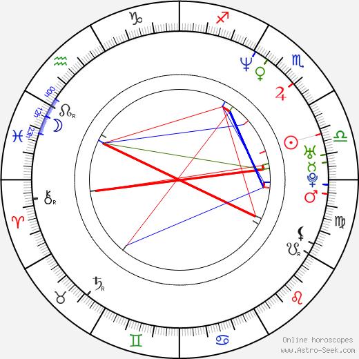 Fabiana Medina birth chart, Fabiana Medina astro natal horoscope, astrology