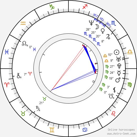 Heidi Newfield birth chart, biography, wikipedia 2020, 2021