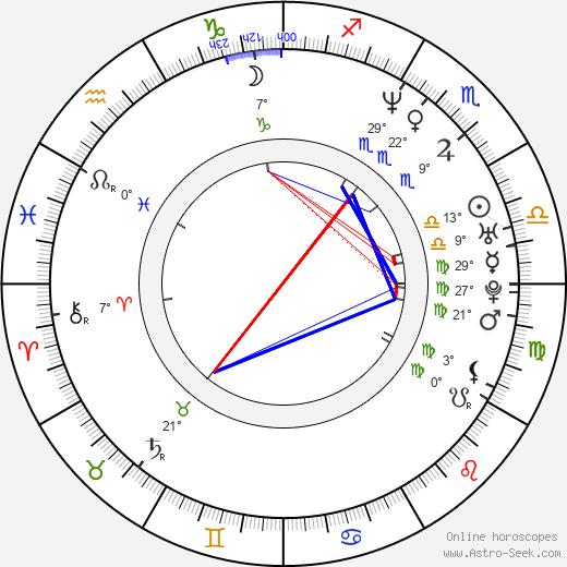 Jeffry Denman birth chart, biography, wikipedia 2020, 2021