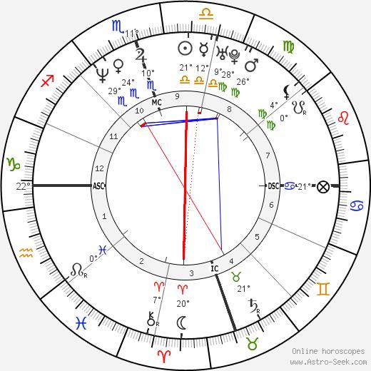 Jessica Drake tema natale, biography, Biografia da Wikipedia 2020, 2021