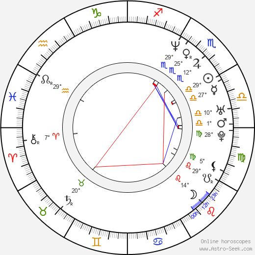 Joanna Jedrejek birth chart, biography, wikipedia 2019, 2020