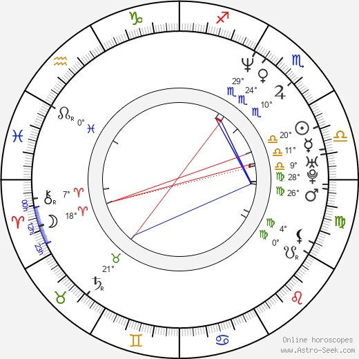 Jon Seda birth chart, biography, wikipedia 2018, 2019