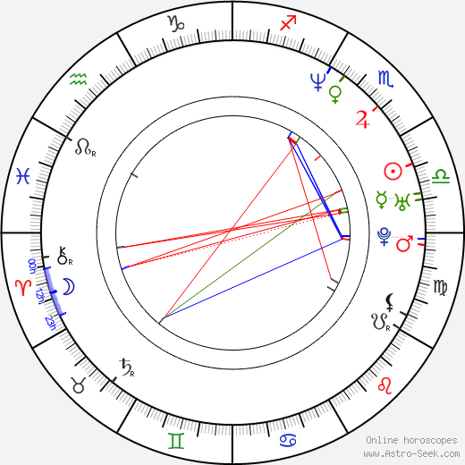 Jon Seda astro natal birth chart, Jon Seda horoscope, astrology