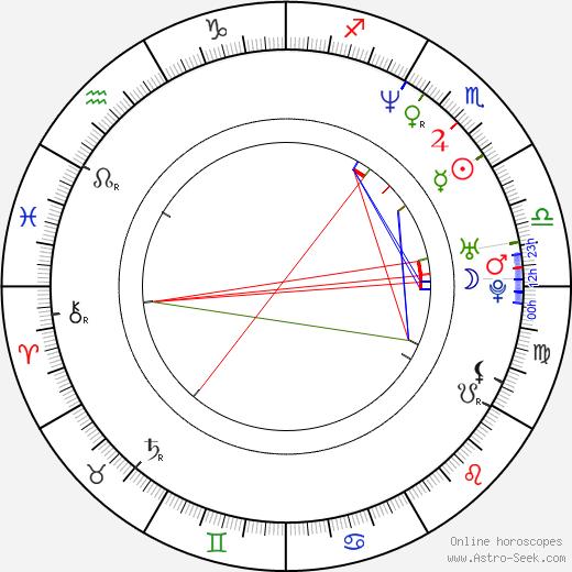 Jonathan Stroud birth chart, Jonathan Stroud astro natal horoscope, astrology
