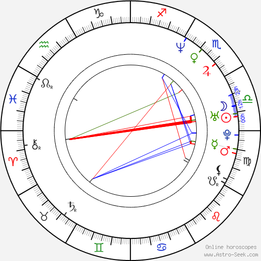 Jun-ho Jeong astro natal birth chart, Jun-ho Jeong horoscope, astrology