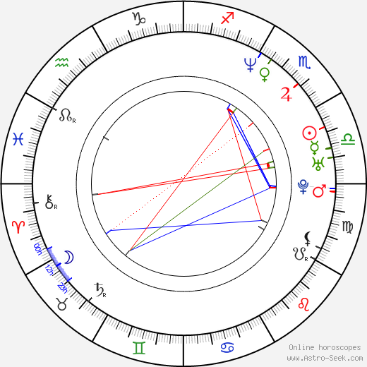 Kevin Kliesch birth chart, Kevin Kliesch astro natal horoscope, astrology