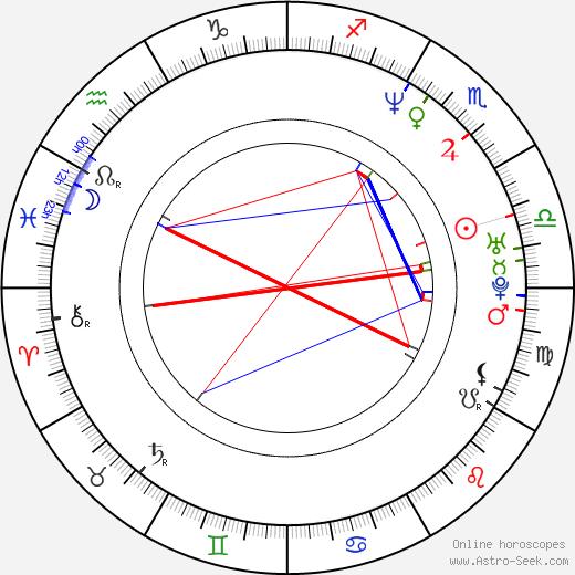 Leslie Culton день рождения гороскоп, Leslie Culton Натальная карта онлайн