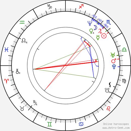 Linn Berggren astro natal birth chart, Linn Berggren horoscope, astrology