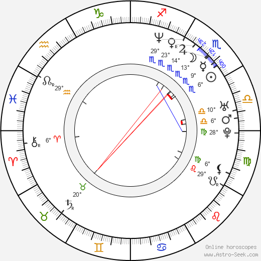 Mark Polish birth chart, biography, wikipedia 2019, 2020