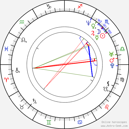 Mark Polish astro natal birth chart, Mark Polish horoscope, astrology