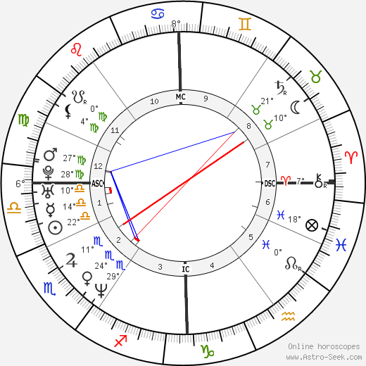 Mehmet Scholl birth chart, biography, wikipedia 2018, 2019