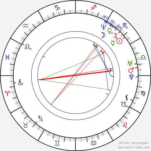 Patrizia Barretto birth chart, Patrizia Barretto astro natal horoscope, astrology