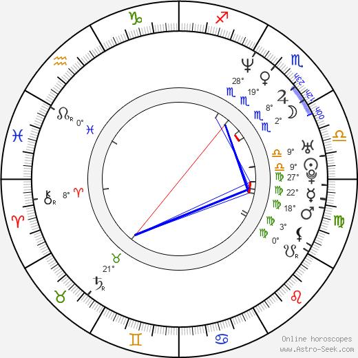 Peter McGennis birth chart, biography, wikipedia 2020, 2021