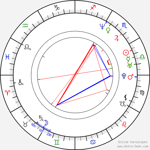 Shauna O'Brien astro natal birth chart, Shauna O'Brien horoscope, astrology