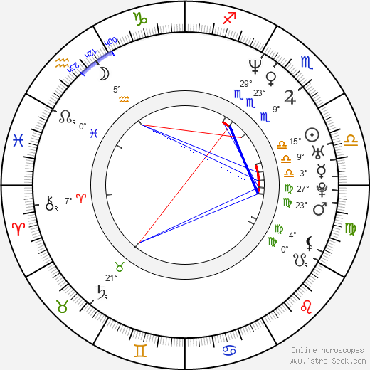 Steve Jablonsky birth chart, biography, wikipedia 2019, 2020