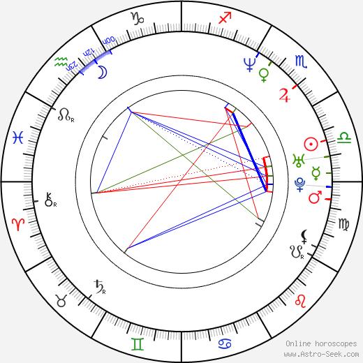 Steve Jablonsky astro natal birth chart, Steve Jablonsky horoscope, astrology