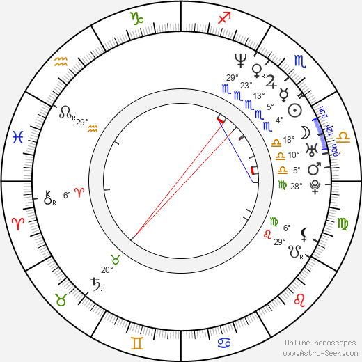 Tina-Desiree Berg birth chart, biography, wikipedia 2018, 2019