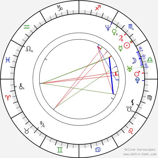 Tina-Desiree Berg birth chart, Tina-Desiree Berg astro natal horoscope, astrology