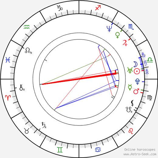 Woo-seong Kam birth chart, Woo-seong Kam astro natal horoscope, astrology