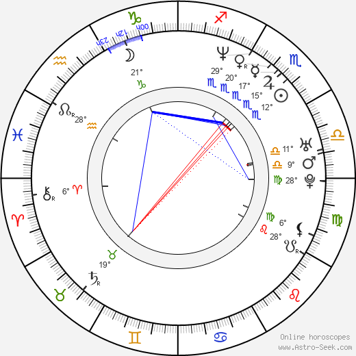 Anthony Ruivivar birth chart, biography, wikipedia 2019, 2020