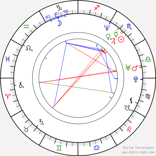 Bethenny Frankel astro natal birth chart, Bethenny Frankel horoscope, astrology