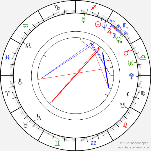 Brooke Langton birth chart, Brooke Langton astro natal horoscope, astrology