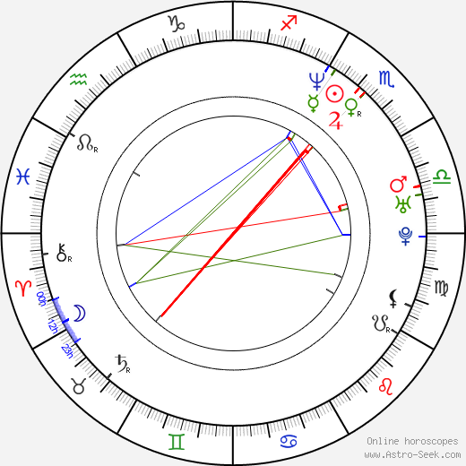 Cariddi Nardulli birth chart, Cariddi Nardulli astro natal horoscope, astrology
