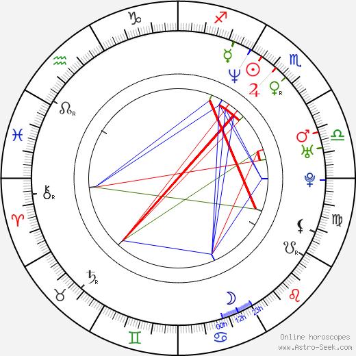 Chinami Nishimura tema natale, oroscopo, Chinami Nishimura oroscopi gratuiti, astrologia