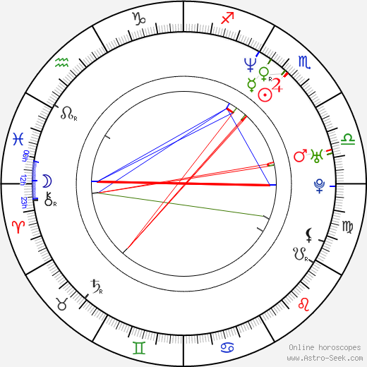 Chris Jericho astro natal birth chart, Chris Jericho horoscope, astrology