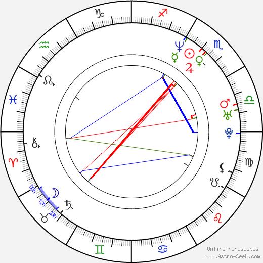 Craig Parker tema natale, oroscopo, Craig Parker oroscopi gratuiti, astrologia