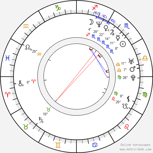 Daniela Dejdarová birth chart, biography, wikipedia 2019, 2020