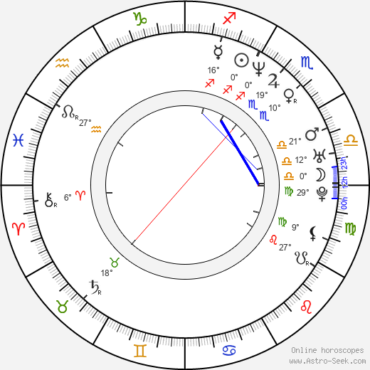Danny Hoch birth chart, biography, wikipedia 2019, 2020
