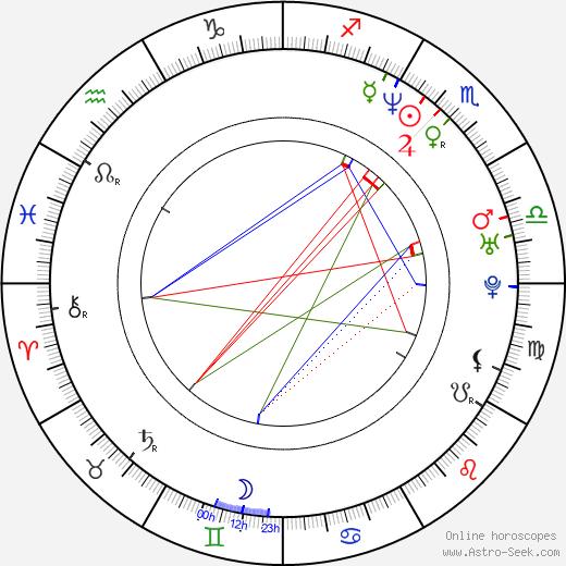 Дэнни Сапани Danny Sapani день рождения гороскоп, Danny Sapani Натальная карта онлайн