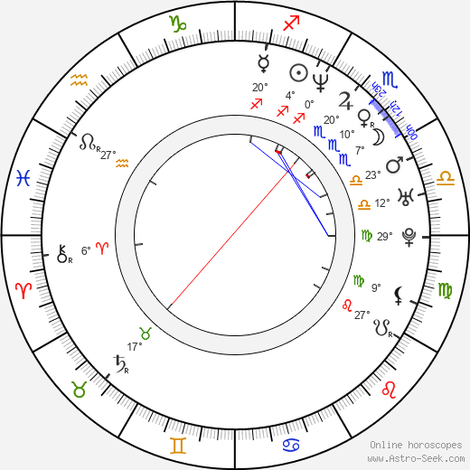 Delilah Cotto birth chart, biography, wikipedia 2019, 2020