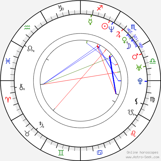 Delilah Cotto birth chart, Delilah Cotto astro natal horoscope, astrology