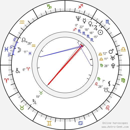 Diana King tema natale, biography, Biografia da Wikipedia 2020, 2021