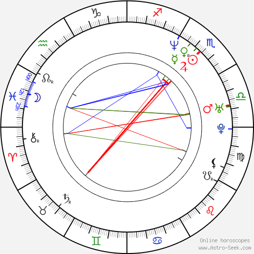 Diana King tema natale, oroscopo, Diana King oroscopi gratuiti, astrologia
