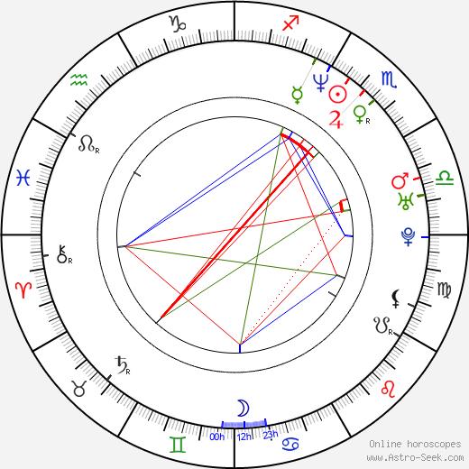 Donatella Finocchiaro astro natal birth chart, Donatella Finocchiaro horoscope, astrology